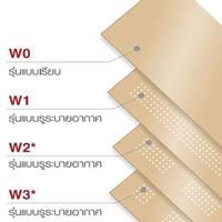 SCG Gypsum Board WeatherBloc cheap price