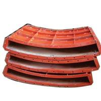 Metal Curved Wall Formwork cheap price