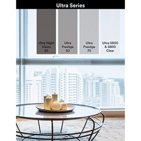 3M Ultra Safety Series cheap price