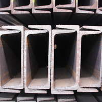 Channel Steel SYS cheap price